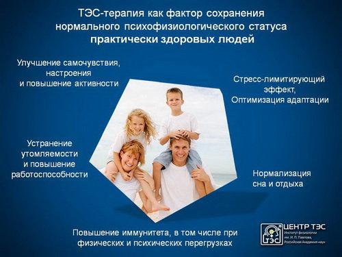 Доктор ТЭС-03. Источник эндорфинов Фото - 7continent.com.ua